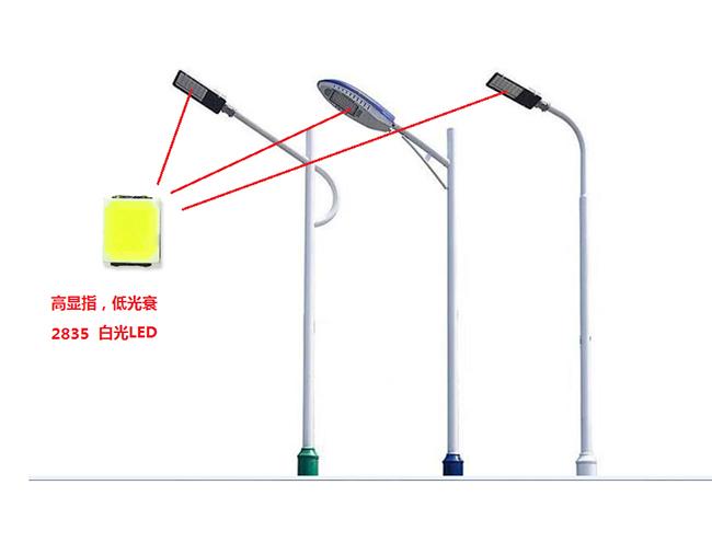 东颖光电可见光贴片LED