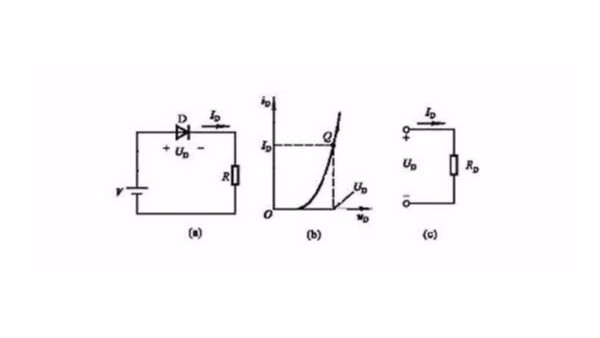 半导体二极管的直流电阻和动态电阻如何区别