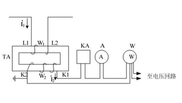 发光二极管替代指针式万用表怎么实现